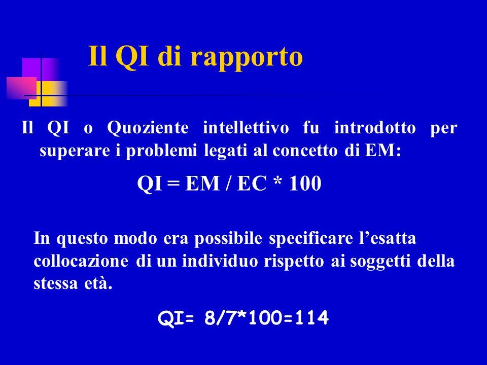 Il QI di rapporto Il QI o Quoziente intellettivo fu introdotto per superare i problemi legati al concetto di EM: In questo modo era possibile specific