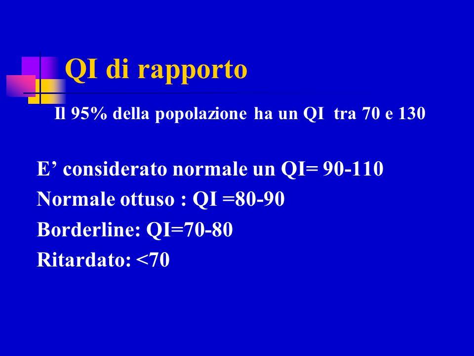 QI di rapporto Il 95% della popolazione ha un QI tra 70 e 130 E considerato normale un QI= 90-110 Normale ottuso : QI =80-90 Borderline: QI=70-80 Rita