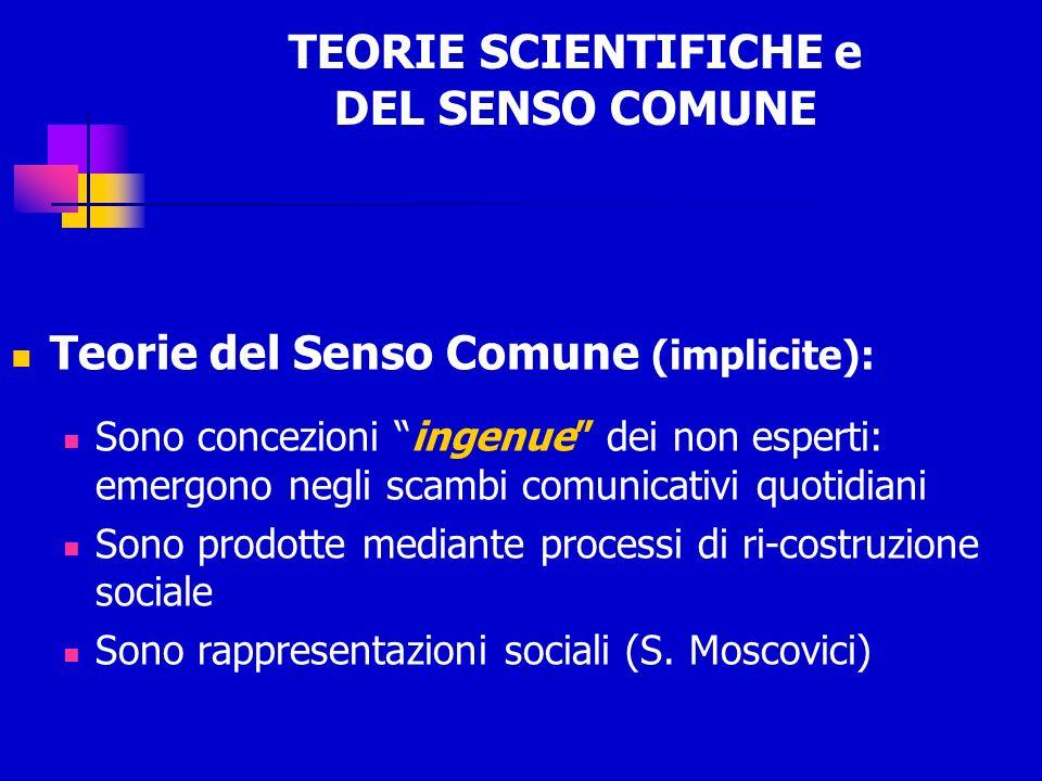 TEORIE SCIENTIFICHE e DEL SENSO COMUNE Teorie del Senso Comune (implicite): Sono concezioni ingenue dei non esperti: emergono negli scambi comunicativ