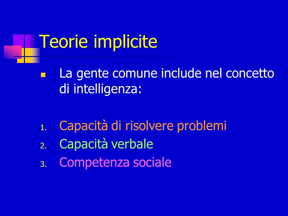 Teorie implicite La gente comune include nel concetto di intelligenza: 1. Capacità di risolvere problemi 2. Capacità verbale 3. Competenza sociale