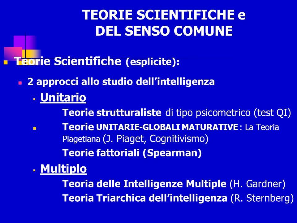 TEORIE SCIENTIFICHE e DEL SENSO COMUNE Teorie Scientifiche (esplicite): 2 approcci allo studio dellintelligenza Unitario Teorie strutturaliste di tipo