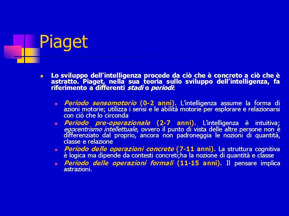 Letà mentale Binet introdusse il concetto di età mentale.