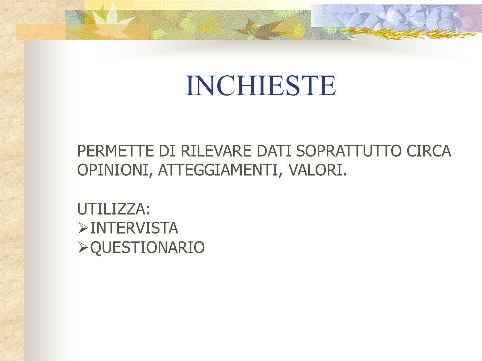 INCHIESTE PERMETTE DI RILEVARE DATI SOPRATTUTTO CIRCA OPINIONI, ATTEGGIAMENTI, VALORI.