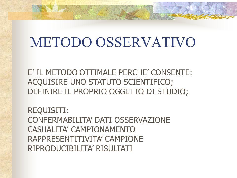 METODO OSSERVATIVO E IL METODO OTTIMALE PERCHE CONSENTE: ACQUISIRE UNO STATUTO SCIENTIFICO; DEFINIRE IL PROPRIO OGGETTO DI STUDIO; REQUISITI: CONFERMABILITA DATI OSSERVAZIONE CASUALITA CAMPIONAMENTO RAPPRESENTITIVITA CAMPIONE RIPRODUCIBILITA RISULTATI
