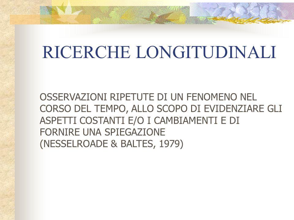 RICERCHE LONGITUDINALI OSSERVAZIONI RIPETUTE DI UN FENOMENO NEL CORSO DEL TEMPO, ALLO SCOPO DI EVIDENZIARE GLI ASPETTI COSTANTI E/O I CAMBIAMENTI E DI FORNIRE UNA SPIEGAZIONE (NESSELROADE & BALTES, 1979)