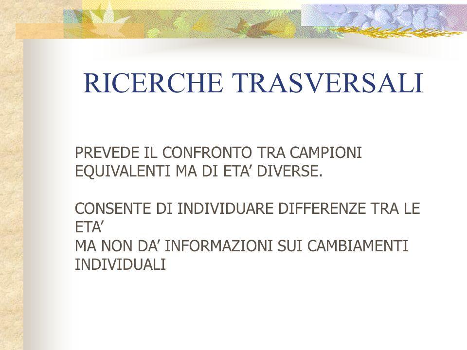 RICERCHE TRASVERSALI PREVEDE IL CONFRONTO TRA CAMPIONI EQUIVALENTI MA DI ETA DIVERSE. CONSENTE DI INDIVIDUARE DIFFERENZE TRA LE ETA MA NON DA INFORMAZ