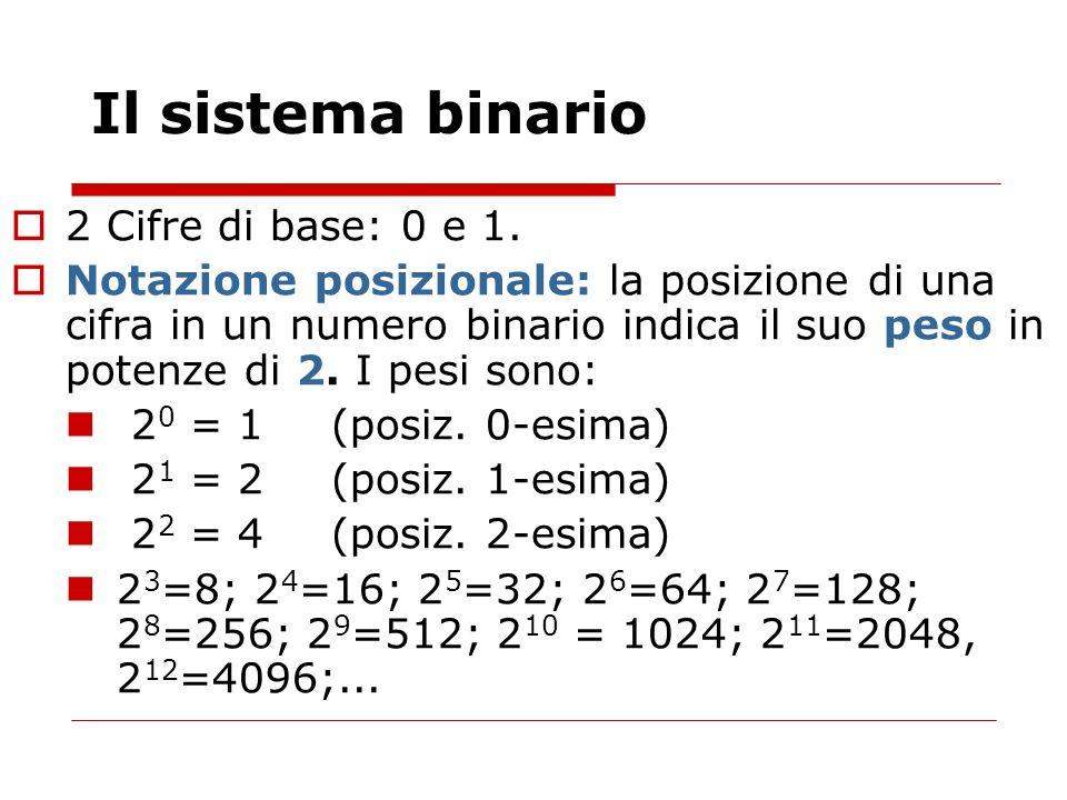Il sistema binario 2 Cifre di base: 0 e 1. Notazione posizionale: la posizione di una cifra in un numero binario indica il suo peso in potenze di 2. I