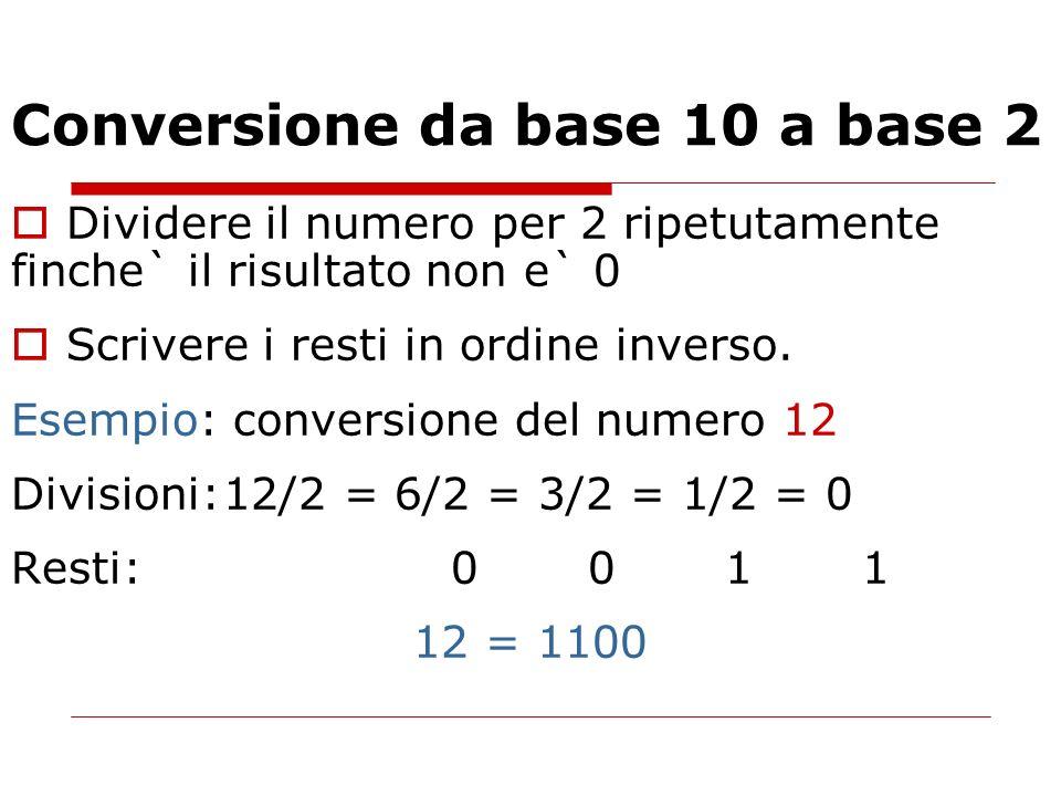 Conversione da base 10 a base 2 Dividere il numero per 2 ripetutamente finche` il risultato non e` 0 Scrivere i resti in ordine inverso. Esempio: conv