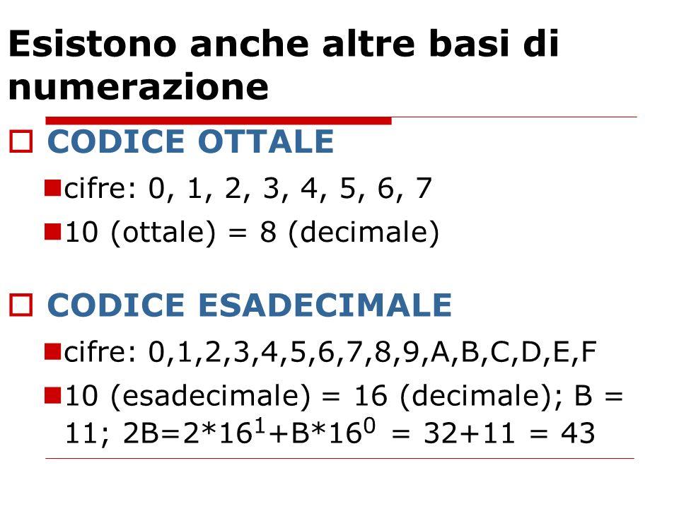 Esistono anche altre basi di numerazione CODICE OTTALE cifre: 0, 1, 2, 3, 4, 5, 6, 7 10 (ottale) = 8 (decimale) CODICE ESADECIMALE cifre: 0,1,2,3,4,5,