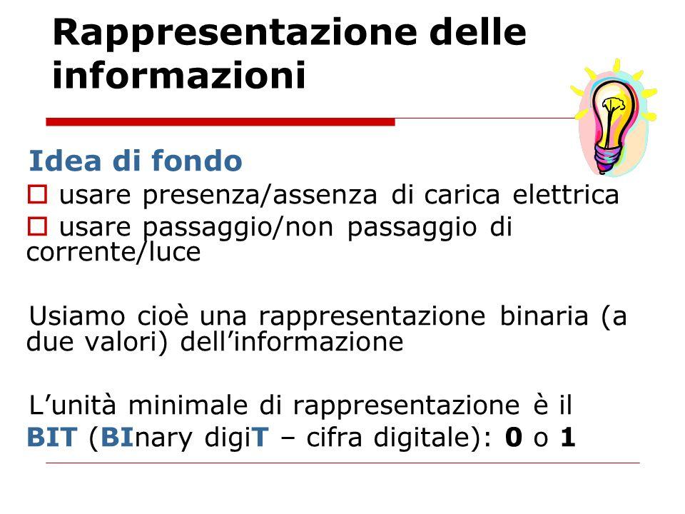Rappresentazione delle informazioni Idea di fondo usare presenza/assenza di carica elettrica usare passaggio/non passaggio di corrente/luce Usiamo cio