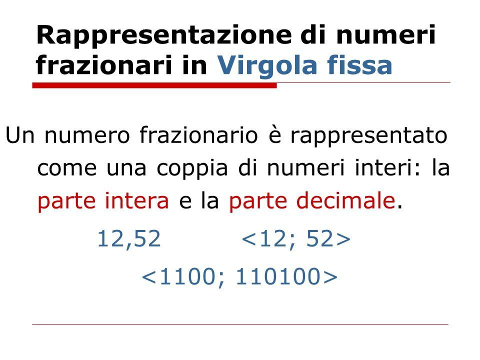 Rappresentazione di numeri frazionari in Virgola fissa Un numero frazionario è rappresentato come una coppia di numeri interi: la parte intera e la pa