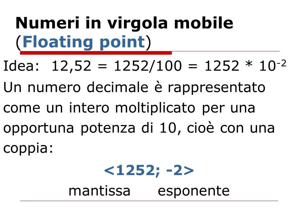 Numeri in virgola mobile (Floating point) Idea: 12,52 = 1252/100 = 1252 * 10 -2 Un numero decimale è rappresentato come un intero moltiplicato per una