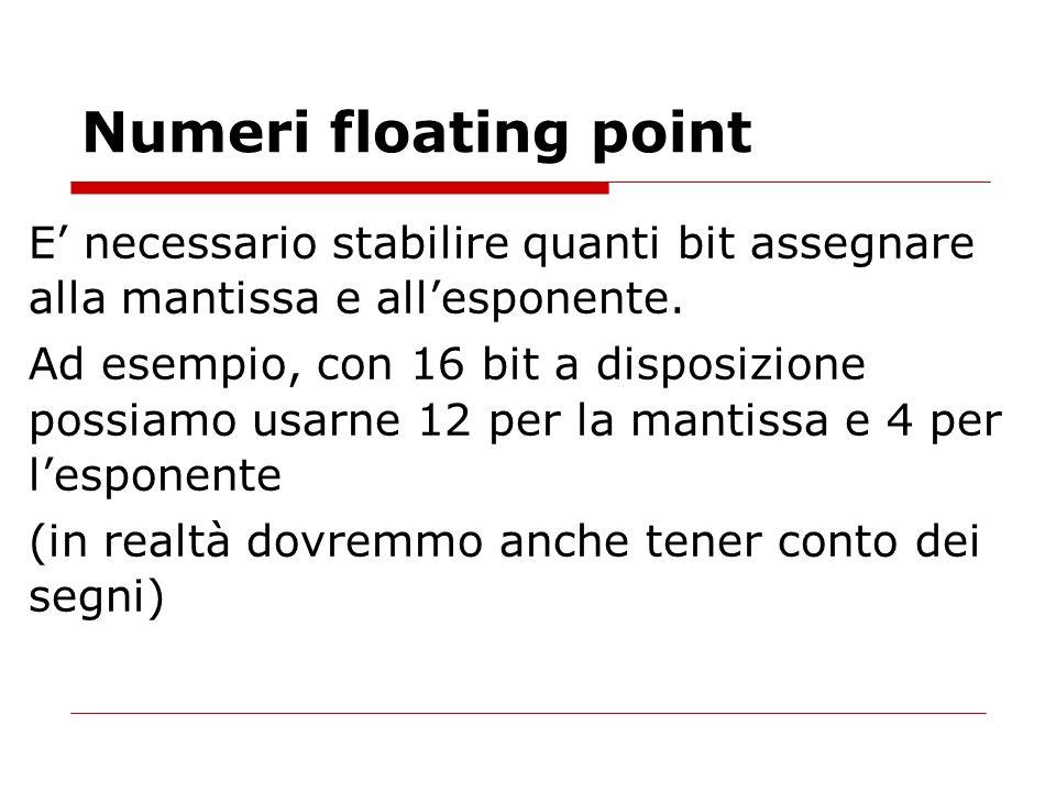 Numeri floating point E necessario stabilire quanti bit assegnare alla mantissa e allesponente. Ad esempio, con 16 bit a disposizione possiamo usarne