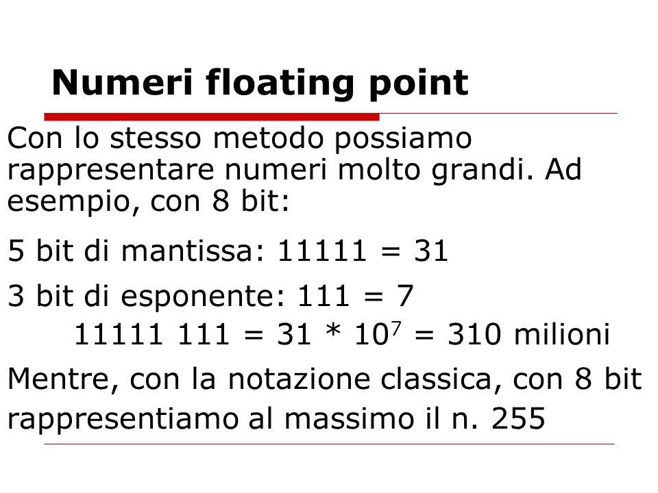 Con lo stesso metodo possiamo rappresentare numeri molto grandi. Ad esempio, con 8 bit: 5 bit di mantissa: 11111 = 31 3 bit di esponente: 111 = 7 1111