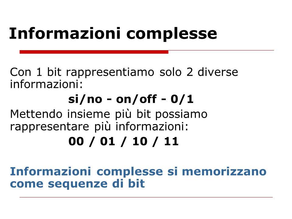 Informazioni complesse Con 1 bit rappresentiamo solo 2 diverse informazioni: si/no - on/off - 0/1 Mettendo insieme più bit possiamo rappresentare più
