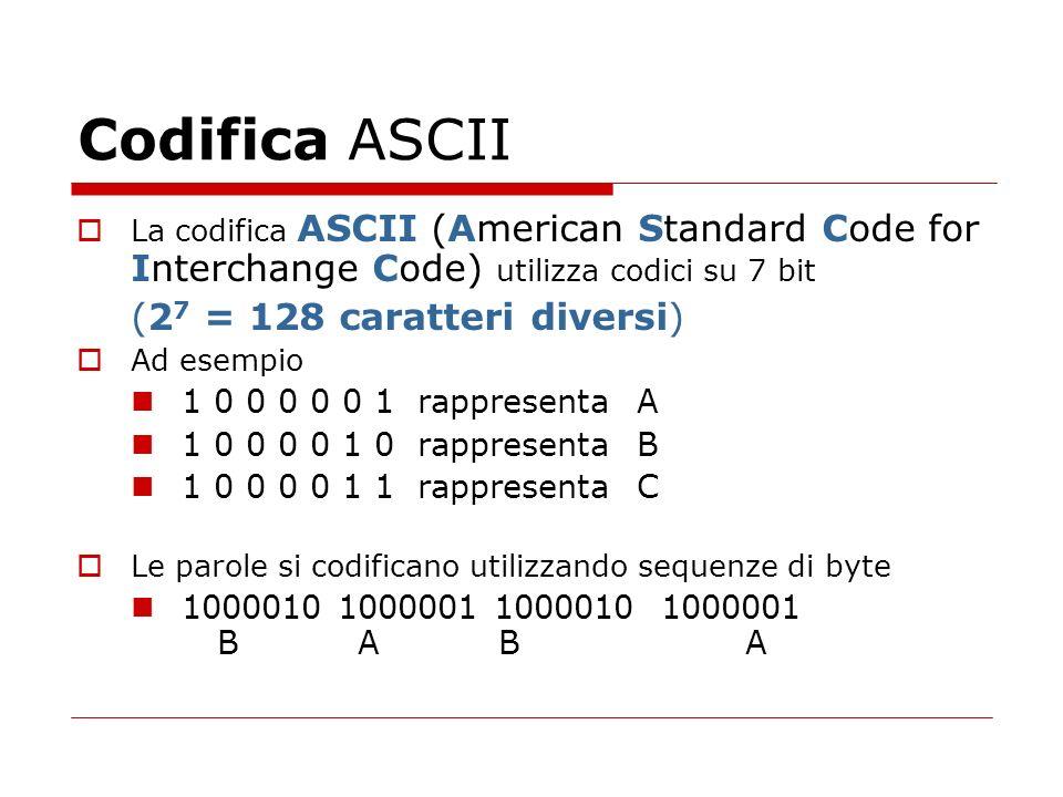 Codifica ASCII La codifica ASCII (American Standard Code for Interchange Code) utilizza codici su 7 bit (2 7 = 128 caratteri diversi) Ad esempio 1 0 0