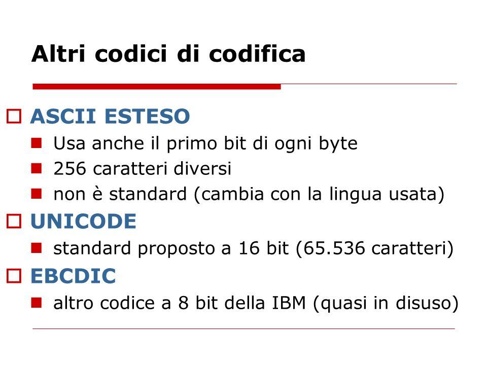 Altri codici di codifica ASCII ESTESO Usa anche il primo bit di ogni byte 256 caratteri diversi non è standard (cambia con la lingua usata) UNICODE st