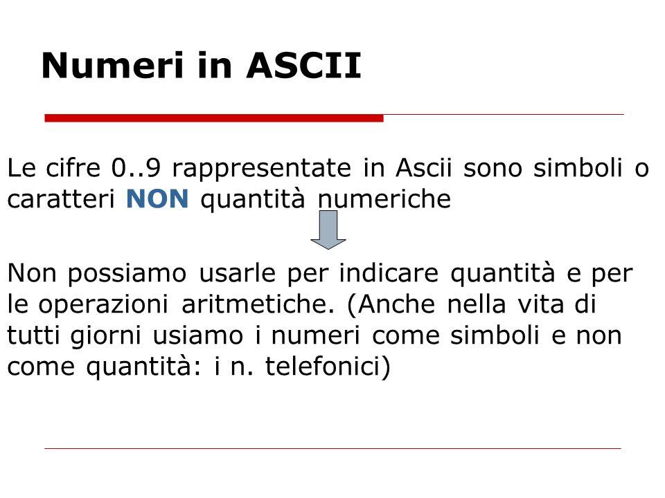 Le cifre 0..9 rappresentate in Ascii sono simboli o caratteri NON quantità numeriche Non possiamo usarle per indicare quantità e per le operazioni ari