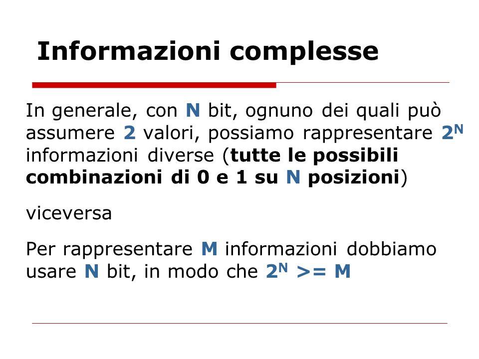 In generale, con N bit, ognuno dei quali può assumere 2 valori, possiamo rappresentare 2 N informazioni diverse (tutte le possibili combinazioni di 0