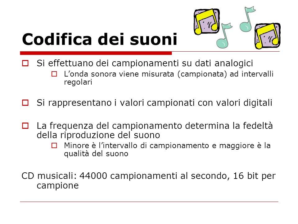 Codifica dei suoni Si effettuano dei campionamenti su dati analogici Londa sonora viene misurata (campionata) ad intervalli regolari Si rappresentano