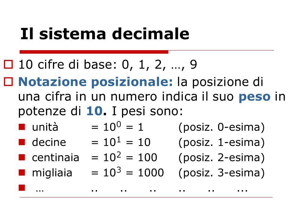 Il sistema decimale 10 cifre di base: 0, 1, 2, …, 9 Notazione posizionale: la posizione di una cifra in un numero indica il suo peso in potenze di 10.