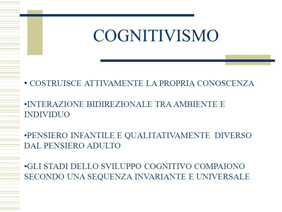 COGNITIVISMO LE TEORIE COGNITIVISTE TENTONO A CONSIDERARE LINTELLIGENZA UMANA SIMILE A QUELLA DI UN COMPUTER, GIACCHE ELABORA INFORMAZIONI IN OGNI SITUAZIONE PER LA RISOLUZIONE DI PROBLEMI IL BAMBINO NASCE CON APPARATI PRIMITIVI DELABORAZIONE DELLINFORMAZIONE MA E DESTINATO A MIGLIORARE QUESTI SISTEMI ATTRAVERSO LA CONTINUA INTERAZIONE CON LAMBIENTE ESTERNO