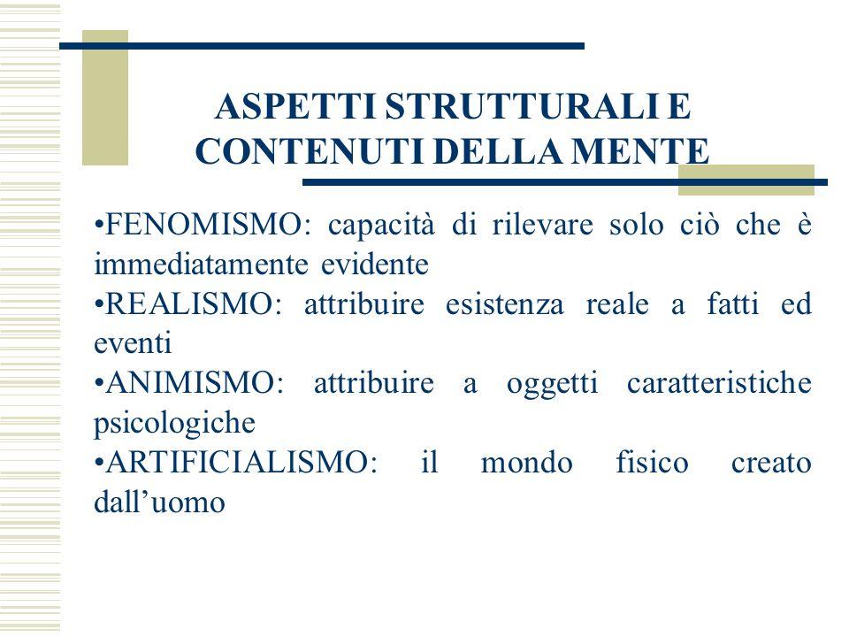 FENOMISMO: capacità di rilevare solo ciò che è immediatamente evidente REALISMO: attribuire esistenza reale a fatti ed eventi ANIMISMO: attribuire a o