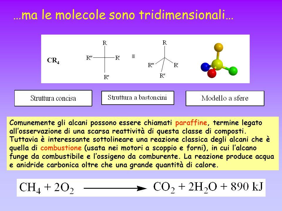 CR 4 …ma le molecole sono tridimensionali… Comunemente gli alcani possono essere chiamati paraffine, termine legato allosservazione di una scarsa reat