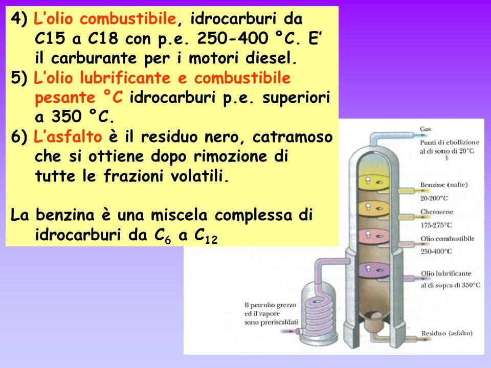 4) Lolio combustibile, idrocarburi da C15 a C18 con p.e. 250-400 °C. E il carburante per i motori diesel. 5) Lolio lubrificante e combustibile pesante