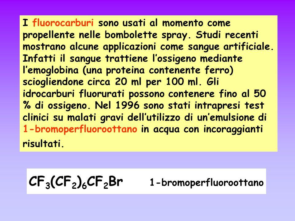 I fluorocarburi sono usati al momento come propellente nelle bombolette spray. Studi recenti mostrano alcune applicazioni come sangue artificiale. Inf