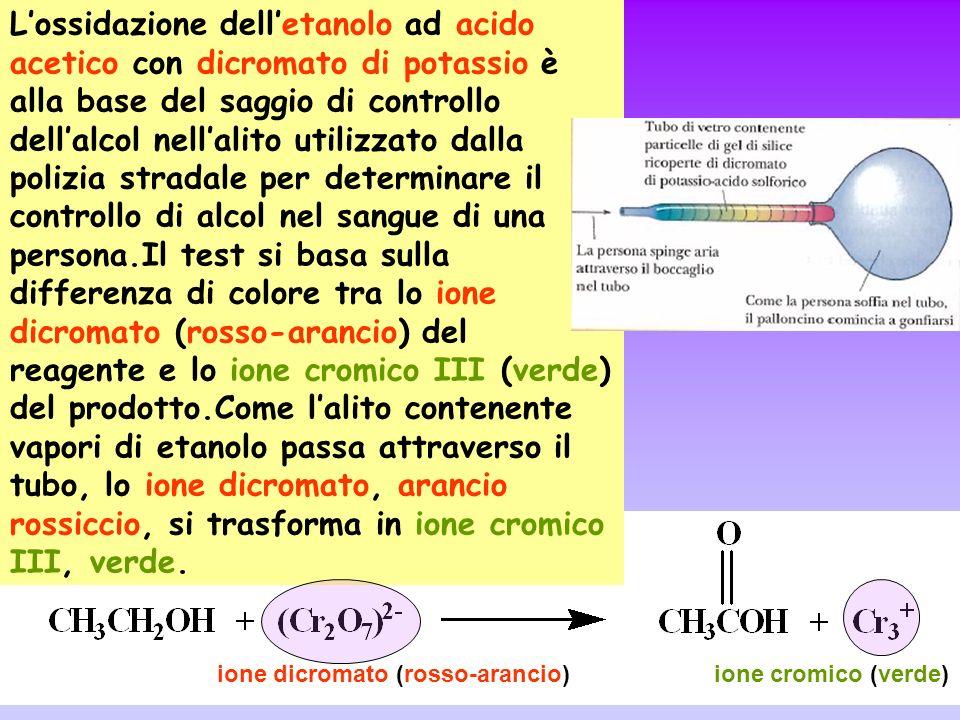 ione dicromato (rosso-arancio)ione cromico (verde) Lossidazione delletanolo ad acido acetico con dicromato di potassio è alla base del saggio di contr