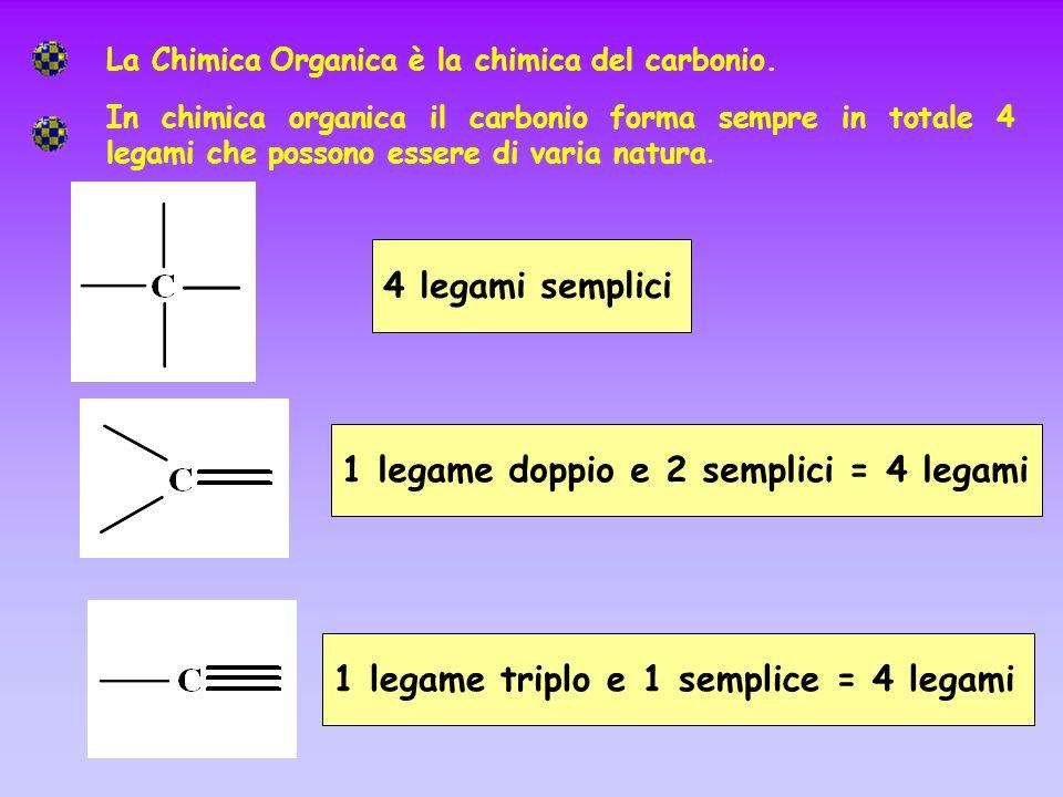 La Chimica Organica è la chimica del carbonio. In chimica organica il carbonio forma sempre in totale 4 legami che possono essere di varia natura. 4 l