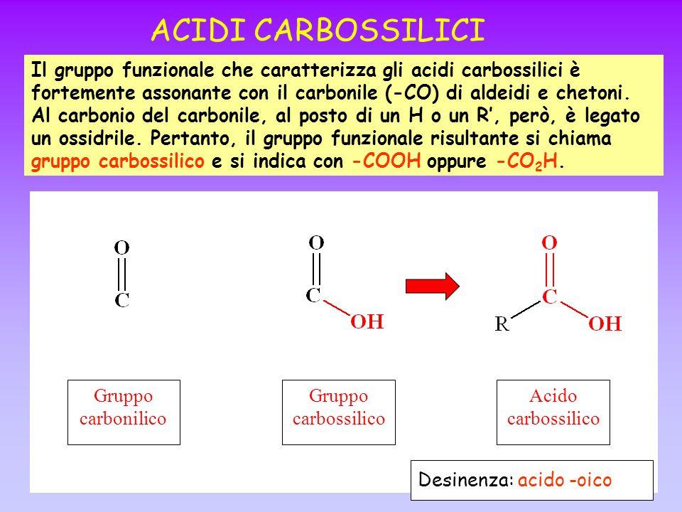 ACIDI CARBOSSILICI Il gruppo funzionale che caratterizza gli acidi carbossilici è fortemente assonante con il carbonile (-CO) di aldeidi e chetoni. Al