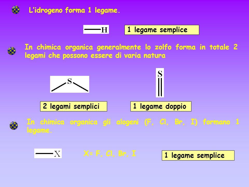 Lidrogeno forma 1 legame. In chimica organica generalmente lo zolfo forma in totale 2 legami che possono essere di varia natura 1 legame semplice 2 le