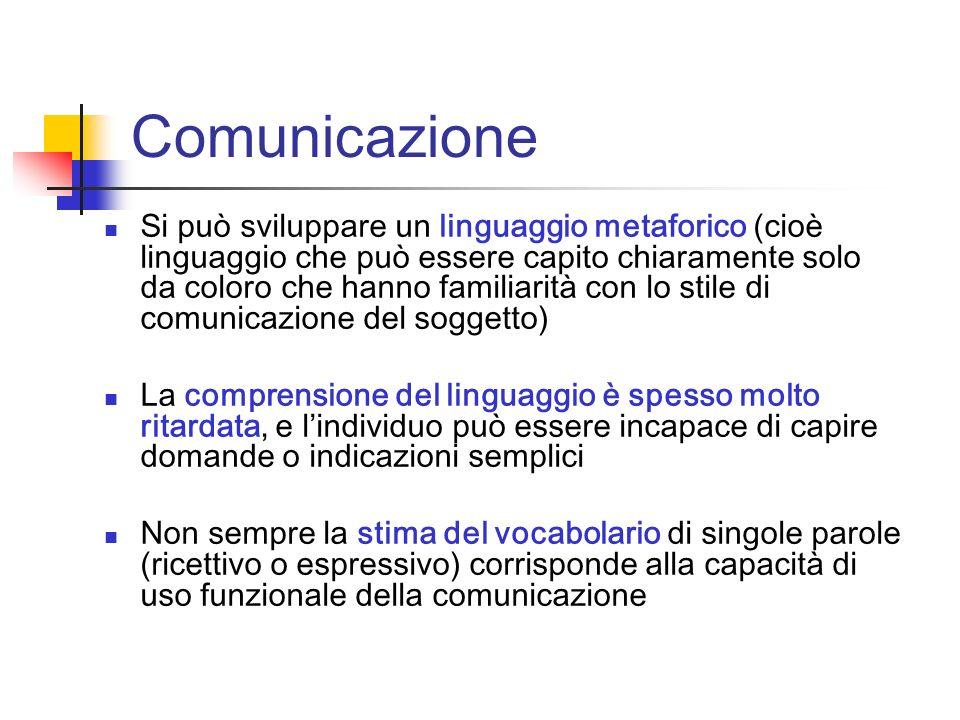 Comunicazione Si può sviluppare un linguaggio metaforico (cioè linguaggio che può essere capito chiaramente solo da coloro che hanno familiarità con l