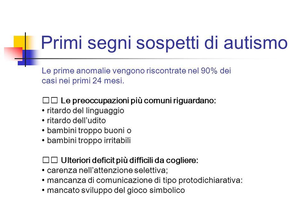 Primi segni sospetti di autismo Le prime anomalie vengono riscontrate nel 90% dei casi nei primi 24 mesi. Le preoccupazioni più comuni riguardano: rit