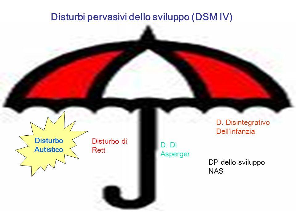 Disturbi pervasivi dello sviluppo (DSM IV) Disturbo di Rett D. Di Asperger D. Disintegrativo Dellinfanzia DP dello sviluppo NAS Disturbo Autistico