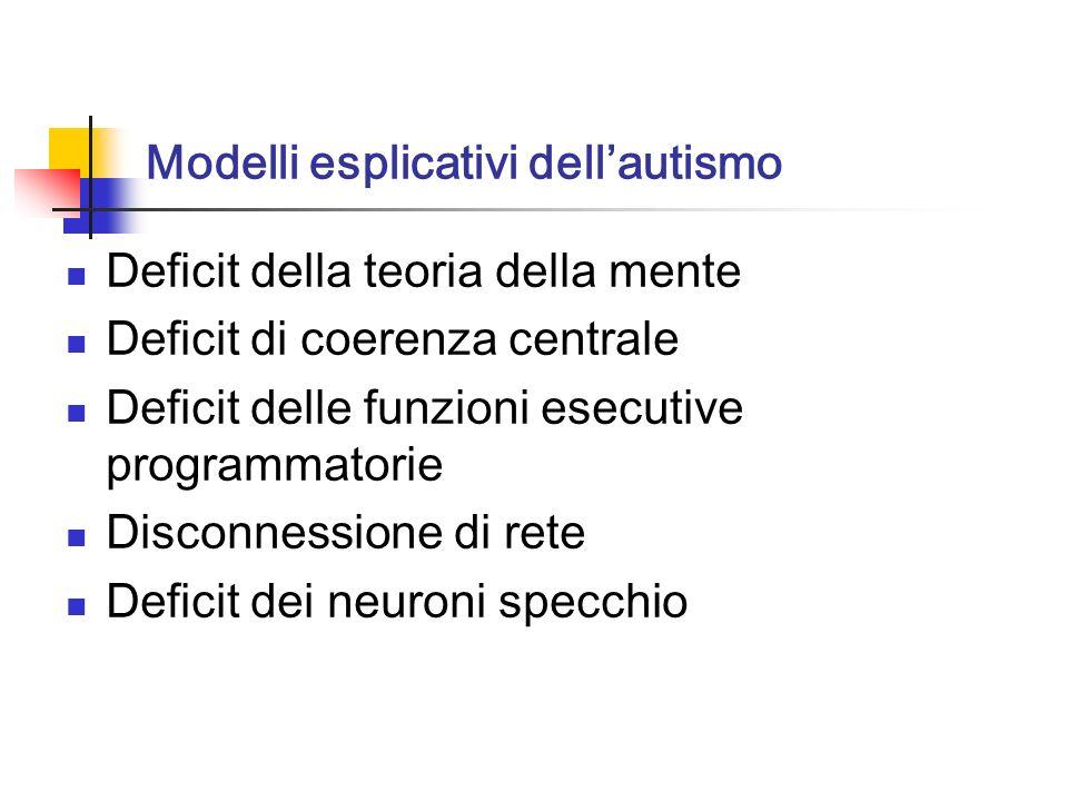 Modelli esplicativi dellautismo Deficit della teoria della mente Deficit di coerenza centrale Deficit delle funzioni esecutive programmatorie Disconne