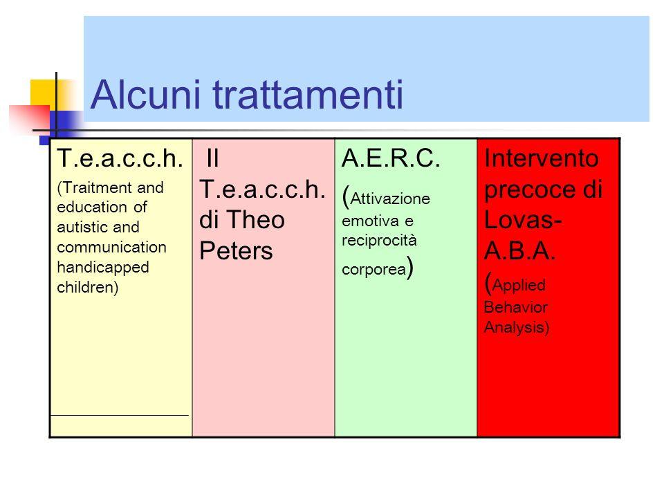 Alcuni trattamenti T.e.a.c.c.h. (Traitment and education of autistic and communication handicapped children) Il T.e.a.c.c.h. di Theo Peters A.E.R.C. (