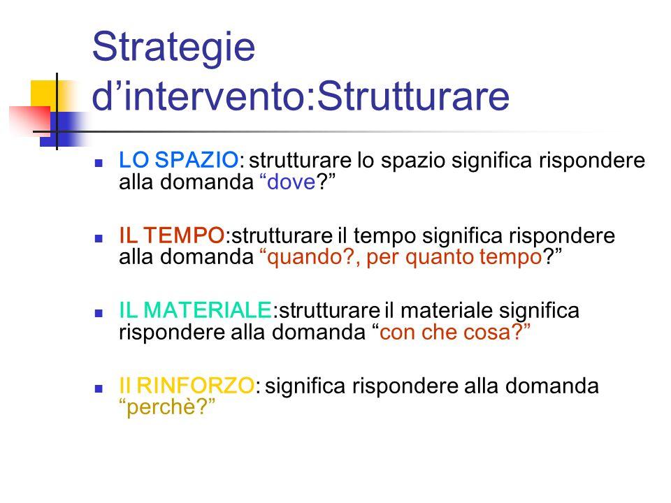 Strategie dintervento:Strutturare LO SPAZIO: strutturare lo spazio significa rispondere alla domanda dove? IL TEMPO:strutturare il tempo significa ris
