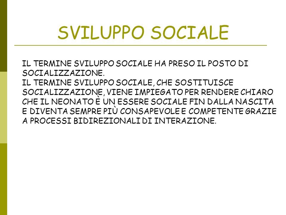 SVILUPPO SOCIALE IL TERMINE SVILUPPO SOCIALE HA PRESO IL POSTO DI SOCIALIZZAZIONE. IL TERMINE SVILUPPO SOCIALE, CHE SOSTITUISCE SOCIALIZZAZIONE, VIENE
