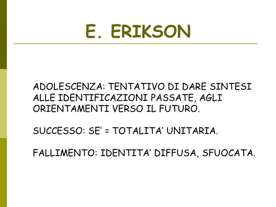 E. ERIKSON ADOLESCENZA: TENTATIVO DI DARE SINTESI ALLE IDENTIFICAZIONI PASSATE, AGLI ORIENTAMENTI VERSO IL FUTURO. SUCCESSO: SE = TOTALITA UNITARIA. F