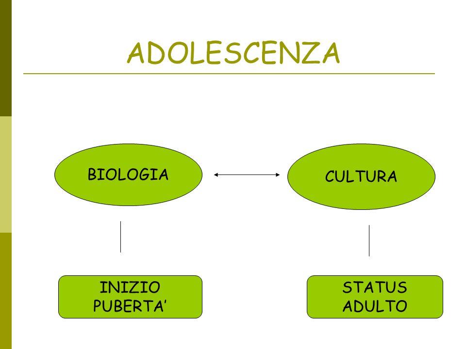 ADOLESCENZA BIOLOGIA CULTURA INIZIO PUBERTA STATUS ADULTO