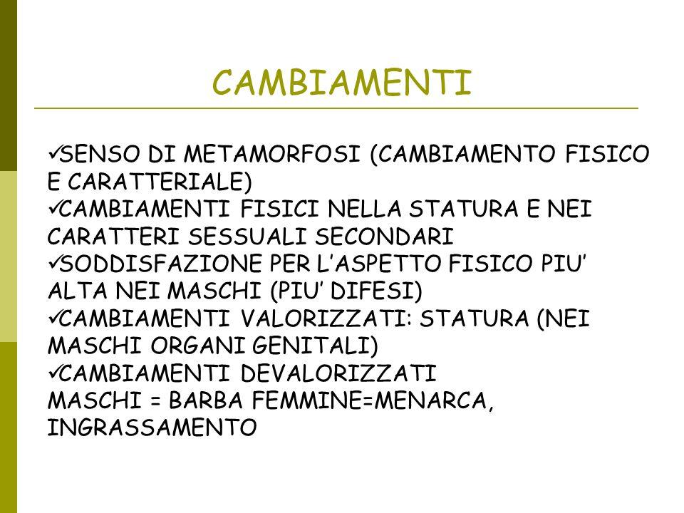 CAMBIAMENTI SENSO DI METAMORFOSI (CAMBIAMENTO FISICO E CARATTERIALE) CAMBIAMENTI FISICI NELLA STATURA E NEI CARATTERI SESSUALI SECONDARI SODDISFAZIONE