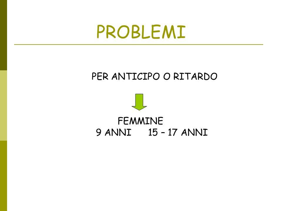 PROBLEMI PER ANTICIPO O RITARDO FEMMINE 9 ANNI 15 – 17 ANNI