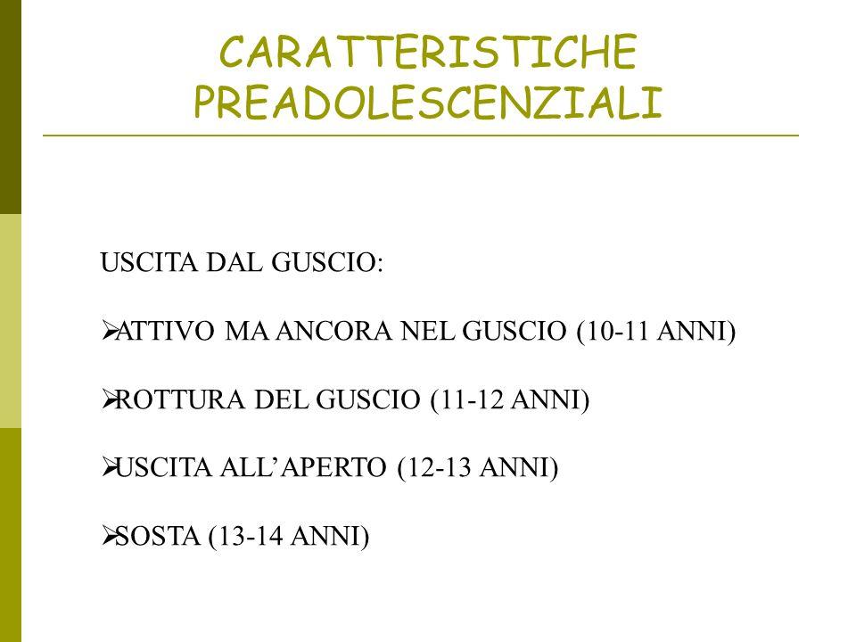 CARATTERISTICHE PREADOLESCENZIALI USCITA DAL GUSCIO: ATTIVO MA ANCORA NEL GUSCIO (10-11 ANNI) ROTTURA DEL GUSCIO (11-12 ANNI) USCITA ALLAPERTO (12-13