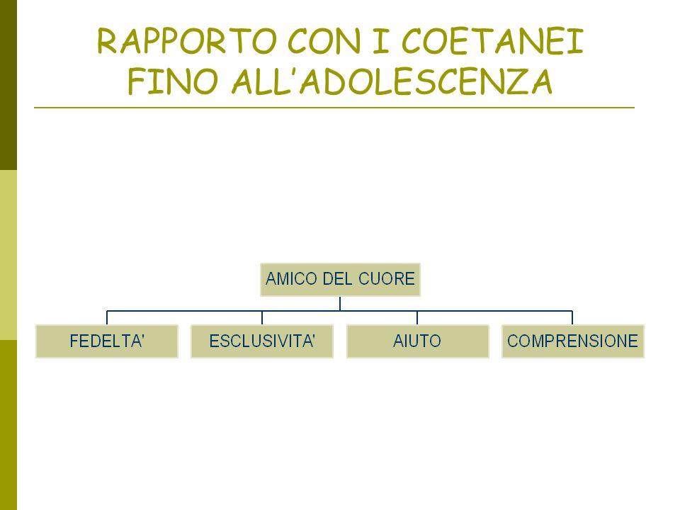 RAPPORTO CON I COETANEI FINO ALLADOLESCENZA