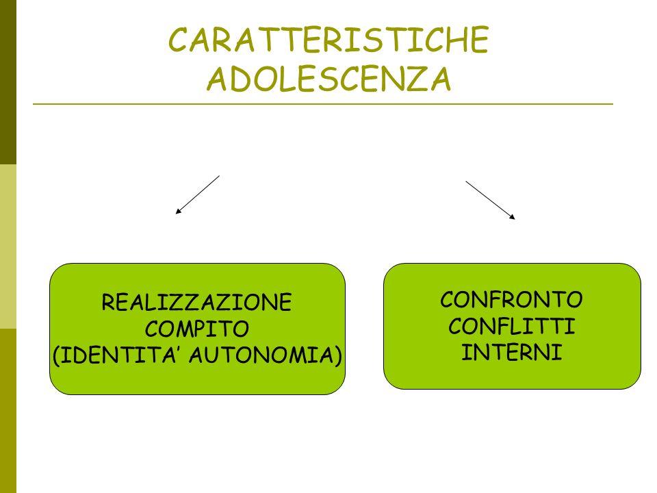 CARATTERISTICHE ADOLESCENZA REALIZZAZIONE COMPITO (IDENTITA AUTONOMIA) CONFRONTO CONFLITTI INTERNI