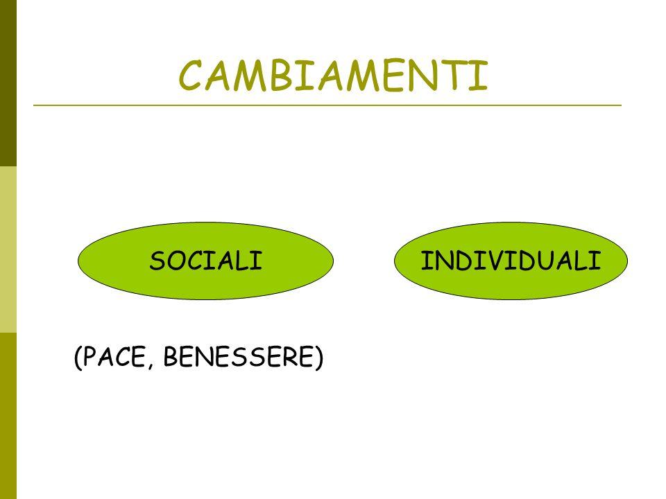 CAMBIAMENTI SOCIALIINDIVIDUALI (PACE, BENESSERE)