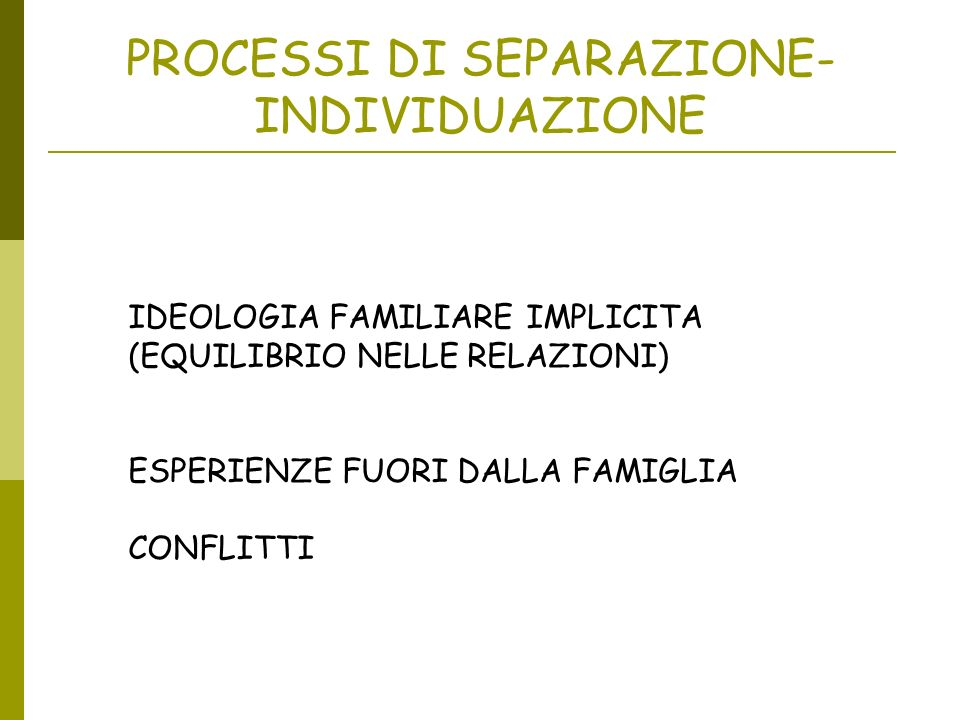 PROCESSI DI SEPARAZIONE- INDIVIDUAZIONE IDEOLOGIA FAMILIARE IMPLICITA (EQUILIBRIO NELLE RELAZIONI) ESPERIENZE FUORI DALLA FAMIGLIA CONFLITTI